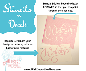 Stencil Vinyl Stickers vs Regular Die-Cut Decal Stickers