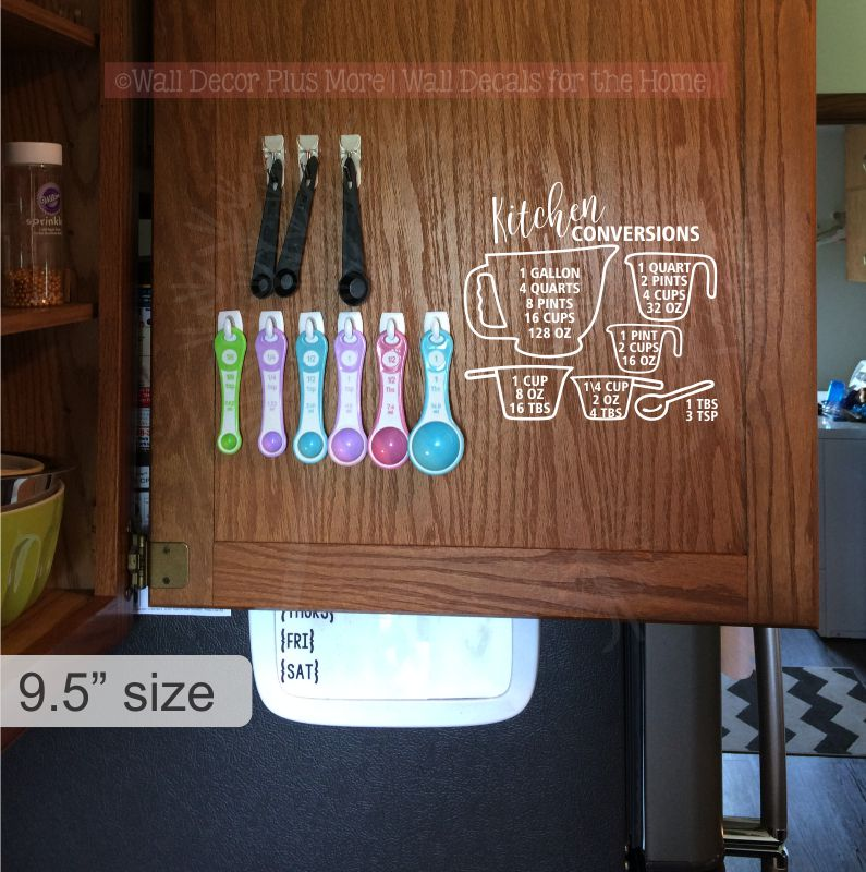 Kitchen Wall Decal Measurement Conversion Chart inside a Cupboard Door White